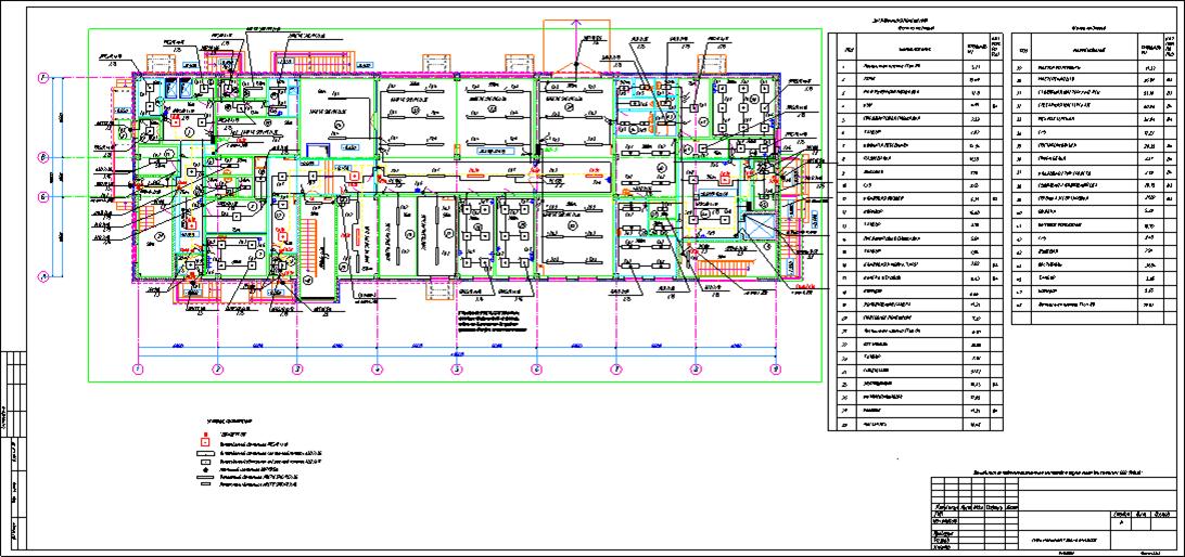 Схемы кабельных сетей и оборудование