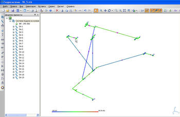 Графическое отображение схемы трубопровода в программе