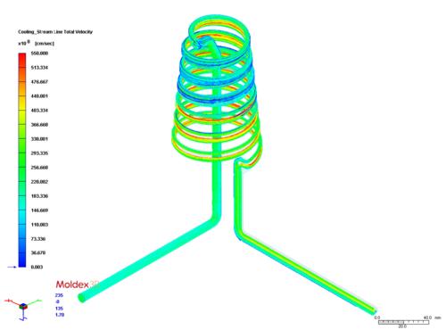 Расчет охлаждения литьевой формы: скорость течения хладагента в охлаждающем канале пуансона