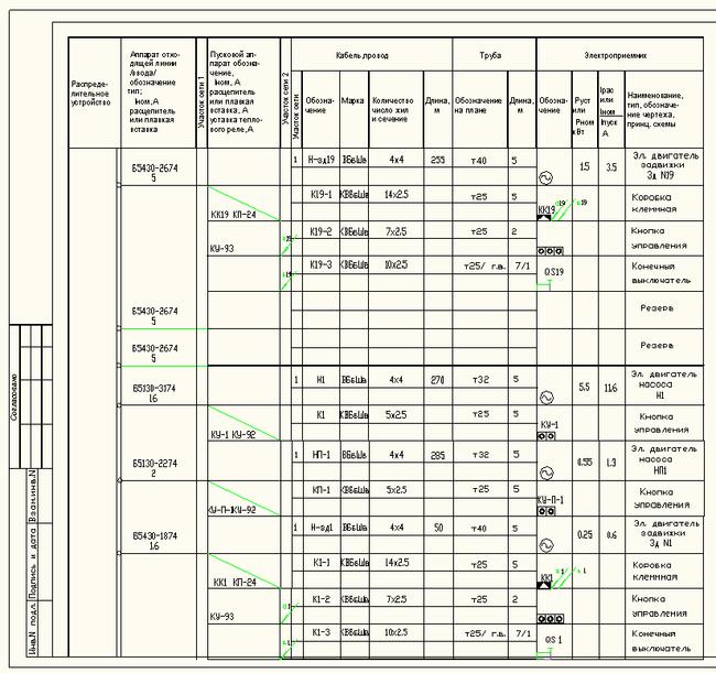 Однолинейная схема (табличный вид)