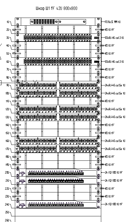 nanoCAD СКС. Схема компоновки монтажного шкафа