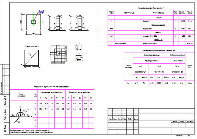 Рис. 7. Рабочие чертежи рассчитанного фундамента