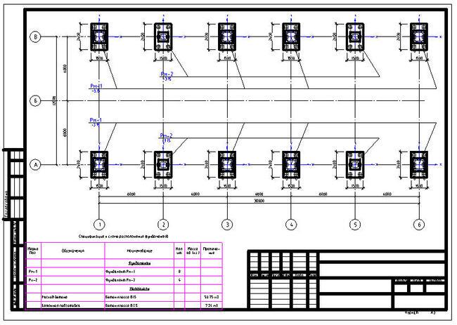 Рис. 9. Схема расположения фундаментов на свайном основании
