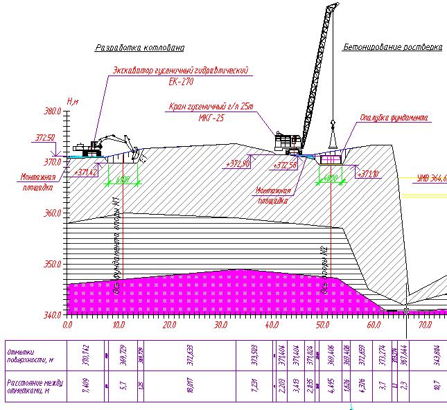 Элемент чертежа ГНБ