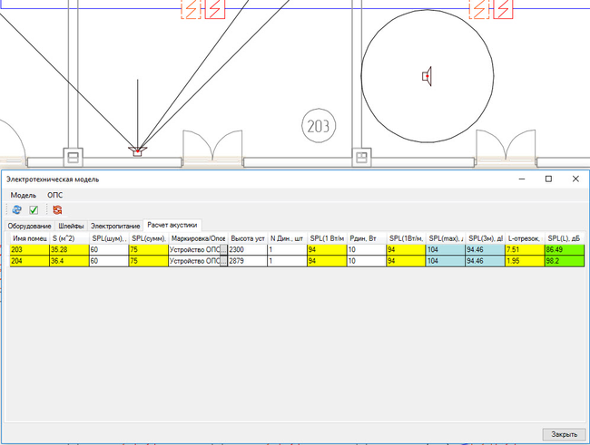 Project StudioCS ОПС. Расчет уровня звука оповещателей в помещении