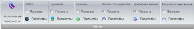 Рис. 17.1. Инструменты анализа